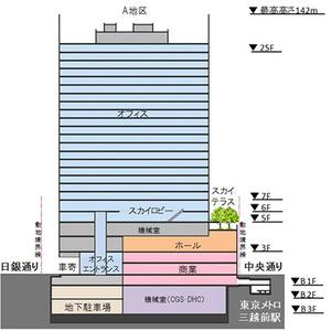 日本橋室町三丁目地区第一種市街地再開発事業A地区 断面図