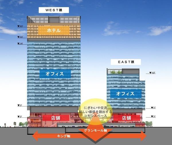 (仮称)みなとみらい21中央地区53街区開発事業 用途構成イメージ
