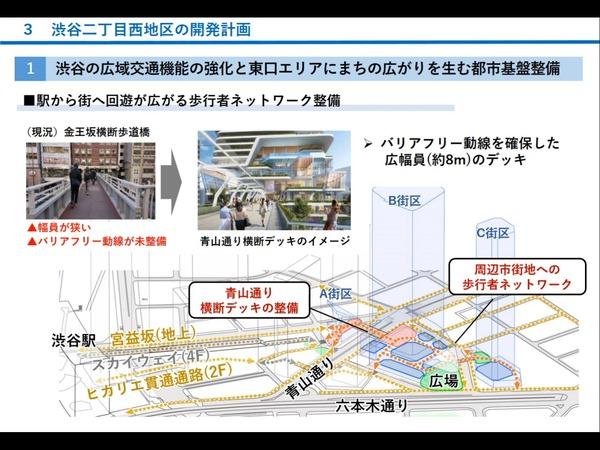 渋谷二丁目西地区第一種市街地再開発事業 歩行者ネットワーク整備