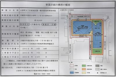 小杉町3丁目東地区第一種市街地再開発事業 事業計画の構想の概要