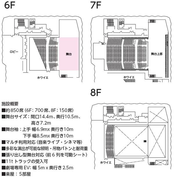 (仮称)歌舞伎町一丁目地区開発計画 劇場平面図