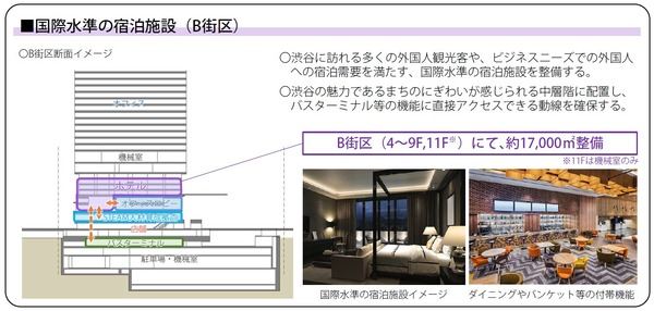 (仮称)渋谷二丁目西地区第一種市街地再開発事業 国際水準の宿泊施設(B街区)