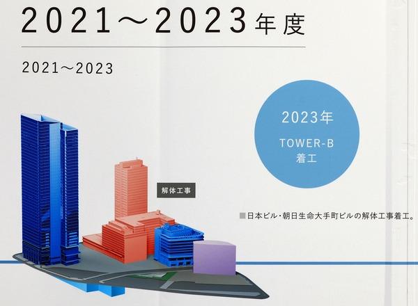 東京駅前常盤橋プロジェクト 2021〜2023年度