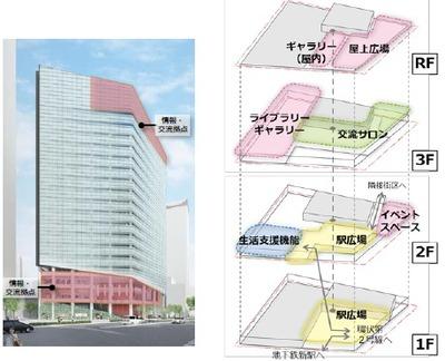 (仮称)虎ノ門二丁目計画B街区