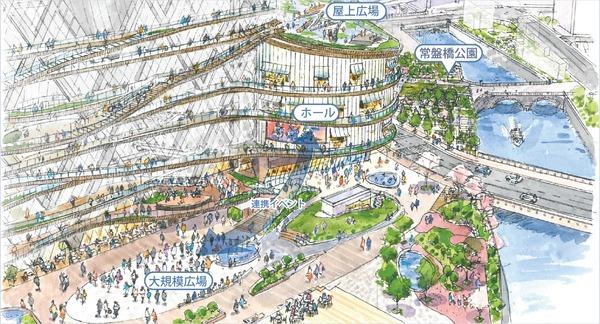 大手町地区(D-1街区) イメージ