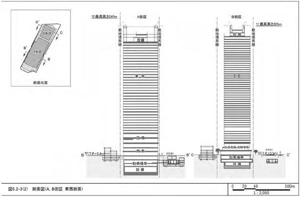 日本橋一丁目東地区第一種市街地再開発事業 断面図(A,B街区 東西断面)