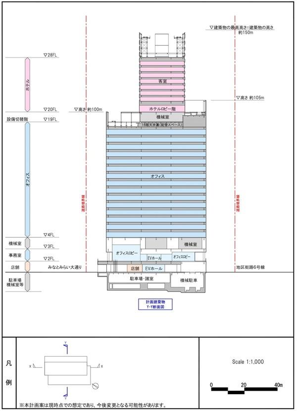 (仮称)みなとみらい21中央地区37街区開発計