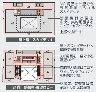24階、屋上階平面図