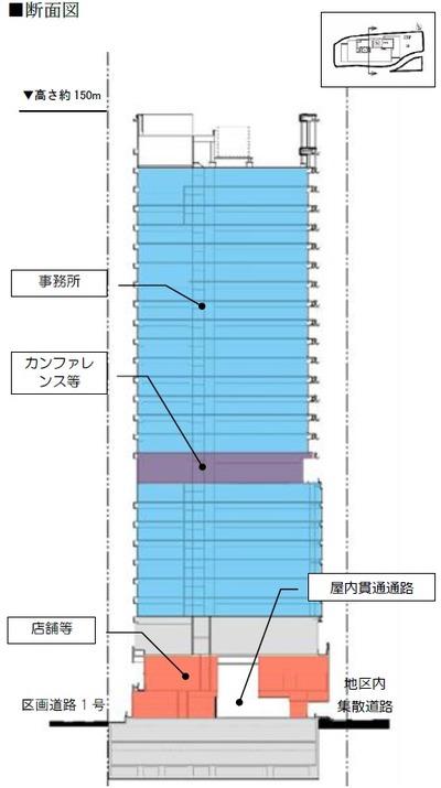 新橋田村町地区市街地再開発事業 断面図
