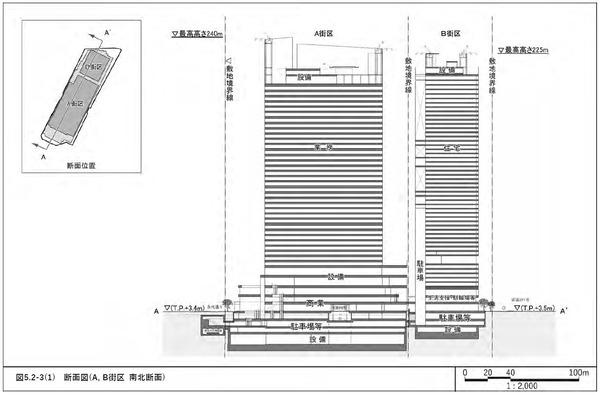 日本橋一丁目東地区第一種市街地再開発事業 断面図(A,B街区 南北断面)