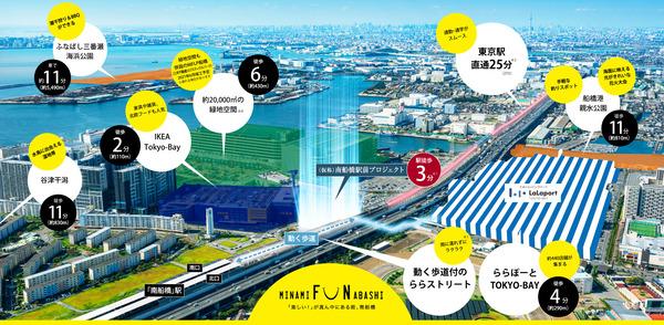 (仮称)南船橋駅前プロジェクト