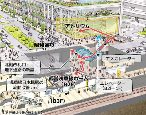 日本橋一丁目東地区第一種市街地再開発事業 浅草線日本橋駅接続動線イメージ
