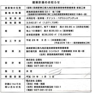 (仮称)高崎駅東口第九地区優良建築物等整備事業 新築工事の建築計画
