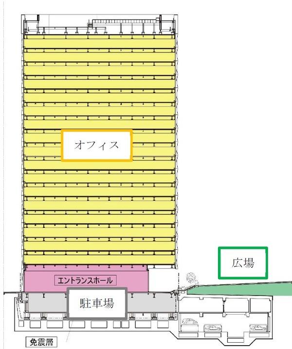 (仮称)住友不動産大崎東プロジェクト 概要図