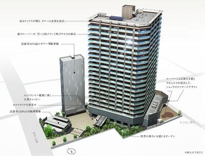 ザ・パークハウス 浦和タワー