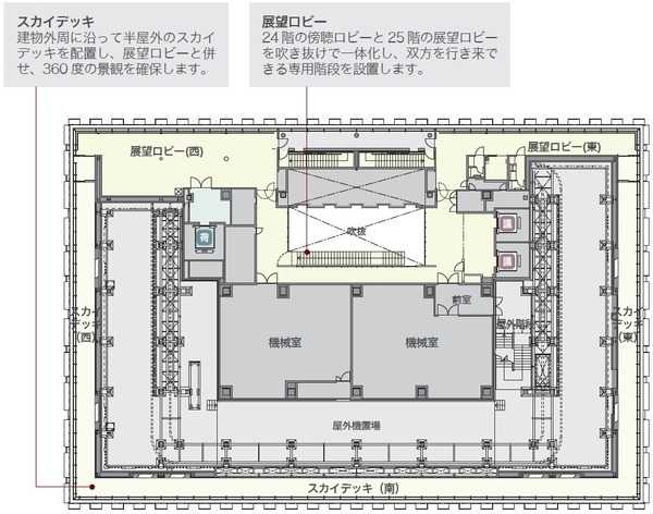 川崎市新本庁舎整備事業 25階平面図