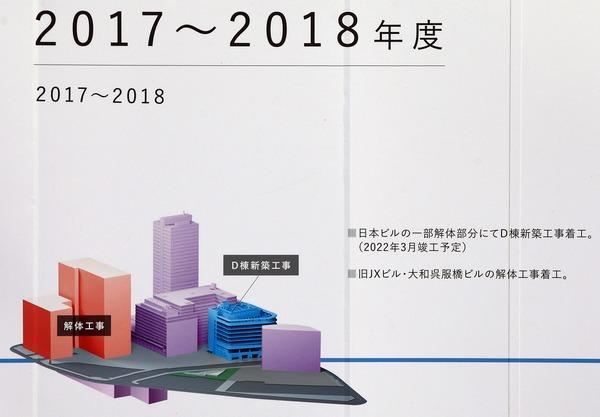 東京駅前常盤橋プロジェクト 2017〜2018年度