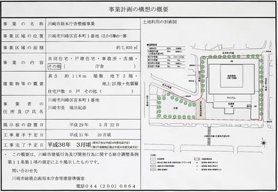 川崎市新本庁舎整備事業 事業計画の構想の概要