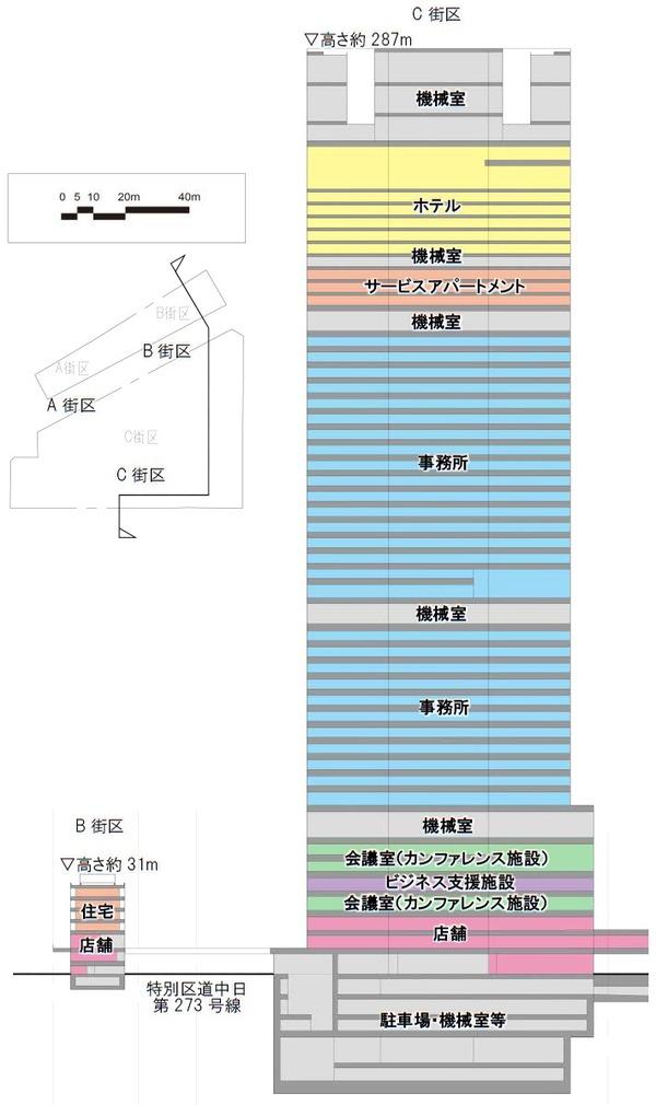 日本橋一丁目中地区第一種市街地再開発事業 断面図