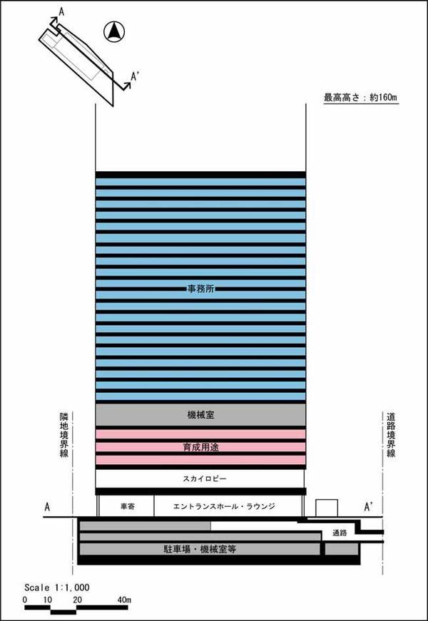 (仮称)赤坂二丁目計画 断面図