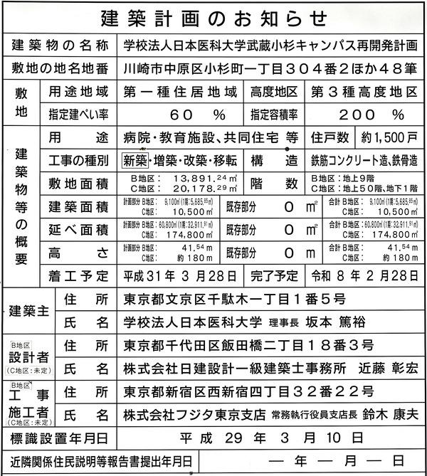 学校法人日本医科大学武蔵小杉キャンパス再開発計画 建築計画のお知らせ