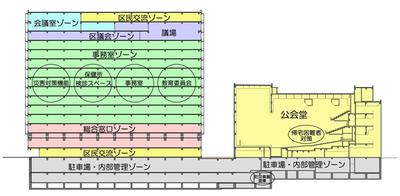 新庁舎、新公会堂断面図