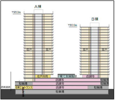 武蔵小金井駅南口第2地区市街地再開発事業 断面図