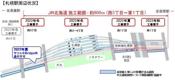 札幌駅周辺状況