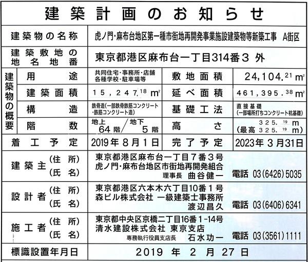 IMG_7178_虎ノ門・麻布台プロジェクト メインタワー(A街区) 建築計画
