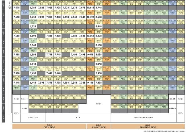 プラウドタワー亀戸クロス<ブライトタワー> 第一期 価格表