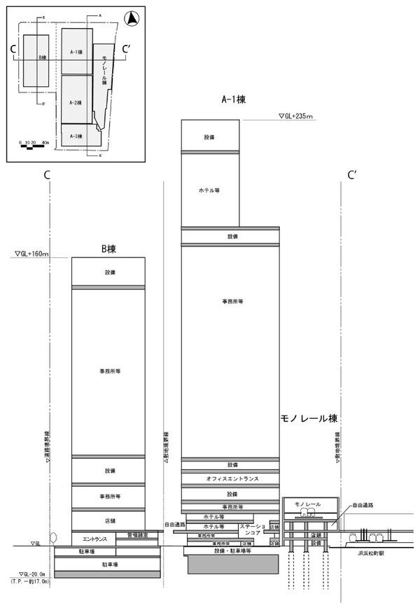 浜松町駅西口周辺開発計画 断面図