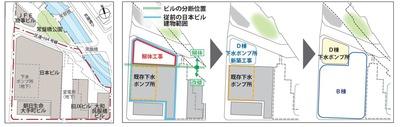 常盤橋街区再開発プロジェクト 配置図