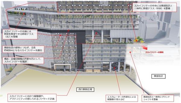 (仮称)新宿駅西口地区開発計画 中景図