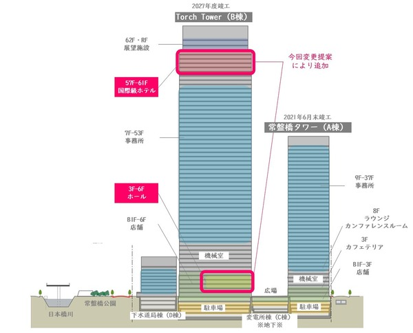Torch Tower 用途構成図
