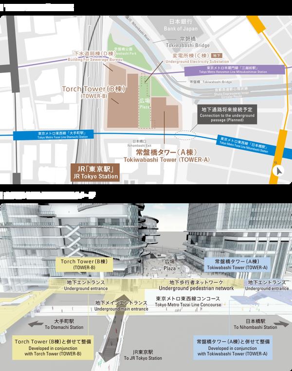 TOKYO TORCH 街区配置図