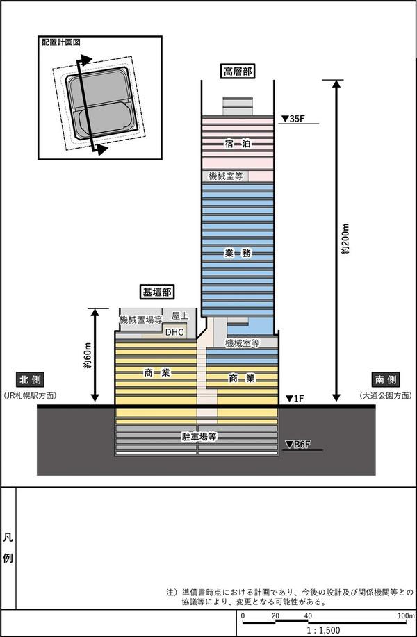 (仮称)札幌駅南口北4西3地区第一種市街地再開発事業 断面計画