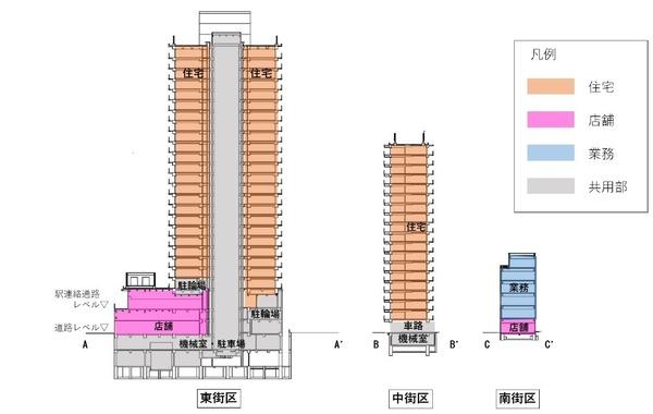 上板橋駅南口駅前東地区第一種市街地再開発事業 断面イメージ