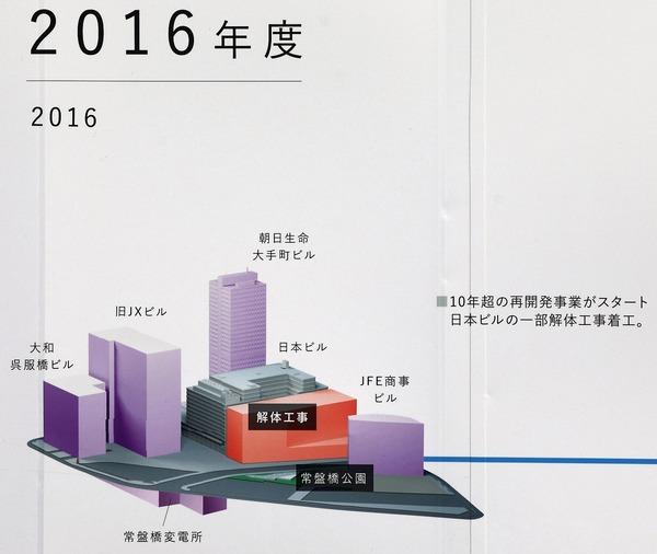 東京駅前常盤橋プロジェクト 2016年度
