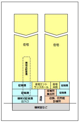 豊海地区第一種市街地再開発事業 断面イメージ図