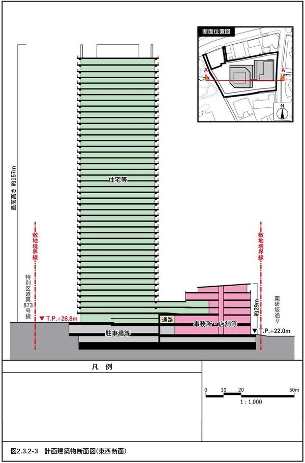 (仮称)赤坂七丁目2番地区再開発事業 計画建物断面図(東西断面)