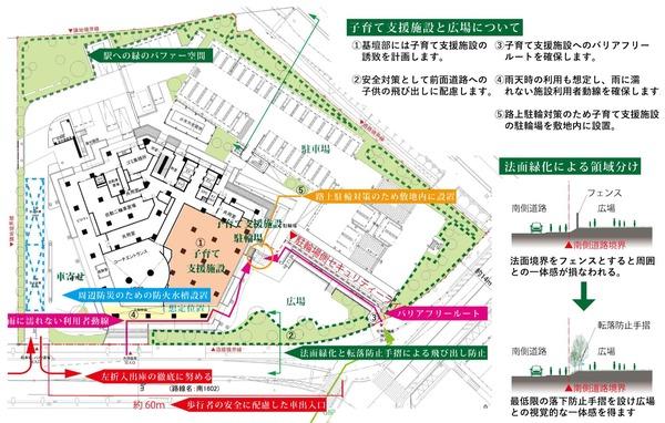 (仮称)南町田グランベリーパーク駅前マンション計画 平面図