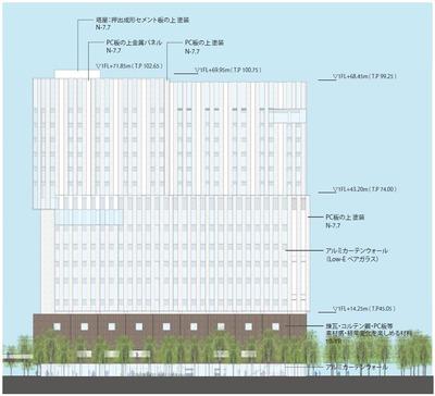 日本青年館・日本スポーツ振興センター本部棟 東側立面図