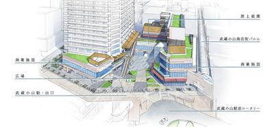 (仮称)武蔵小山駅前再開発タワープロジェクト 周辺概念イラスト