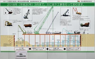 シティタワー大井町 工事内容