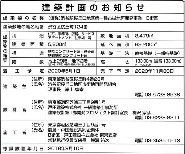 (仮称)渋谷駅桜丘口地区第一種再開発事業 B街区 建築計画のお知らせ