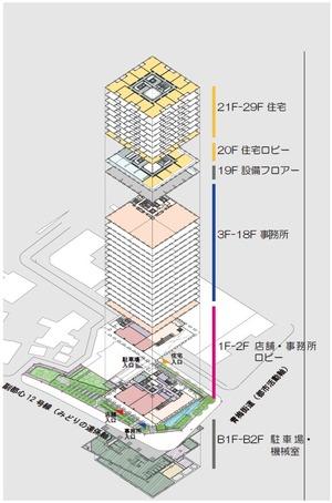 西新宿六丁目計画(仮称) 断面図