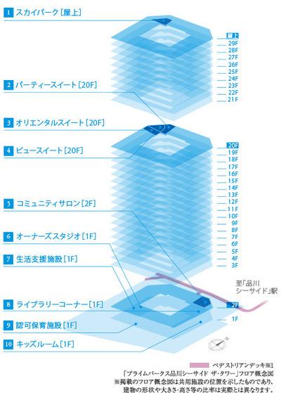 プライムパークス品川シーサイド ザ・タワー 断面図