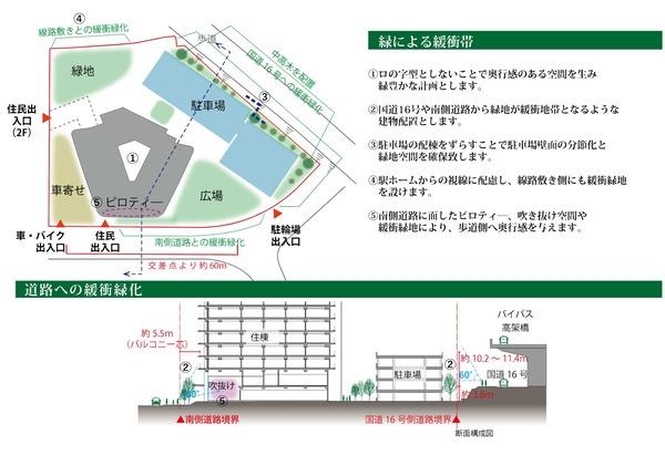(仮称)南町田グランベリーパーク駅前マンション計画 配置図
