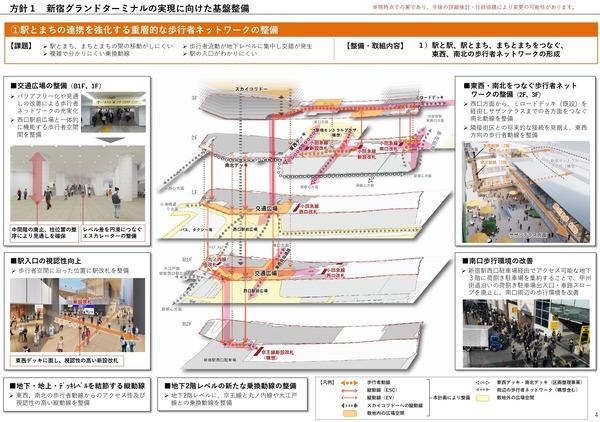 (仮称)新宿駅西口地区開発計画 新宿グランドターミナル