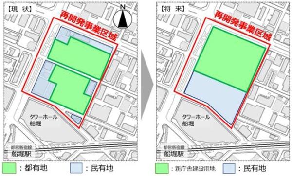 船堀四丁目地区市街地再開発 現在と将来の敷地形状の想定